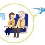 飛行機頭痛 その2 予防法